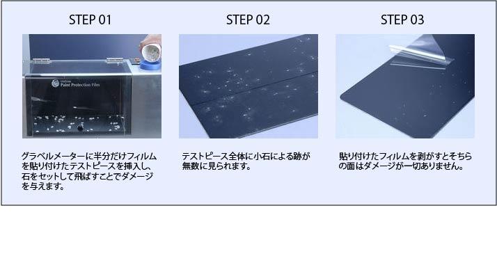 ヘッドライトプロテクションフィルム キズ試験